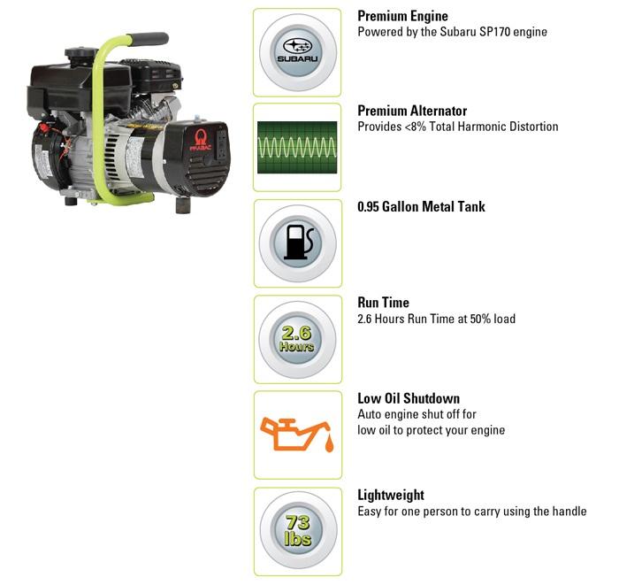 Pramac 2,800-Watt Gasoline Powered Portable Recoil Generator