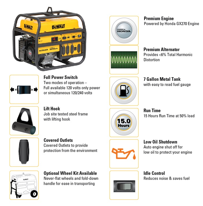 DEWALT 4,500-Watt Gasoline Powered Portable Generator with Honda Engine Manual Start