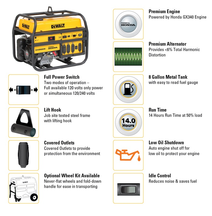 DEWALT 6,000-Watt Gasoline Powered Portable Generator with Honda Engine Manual Start