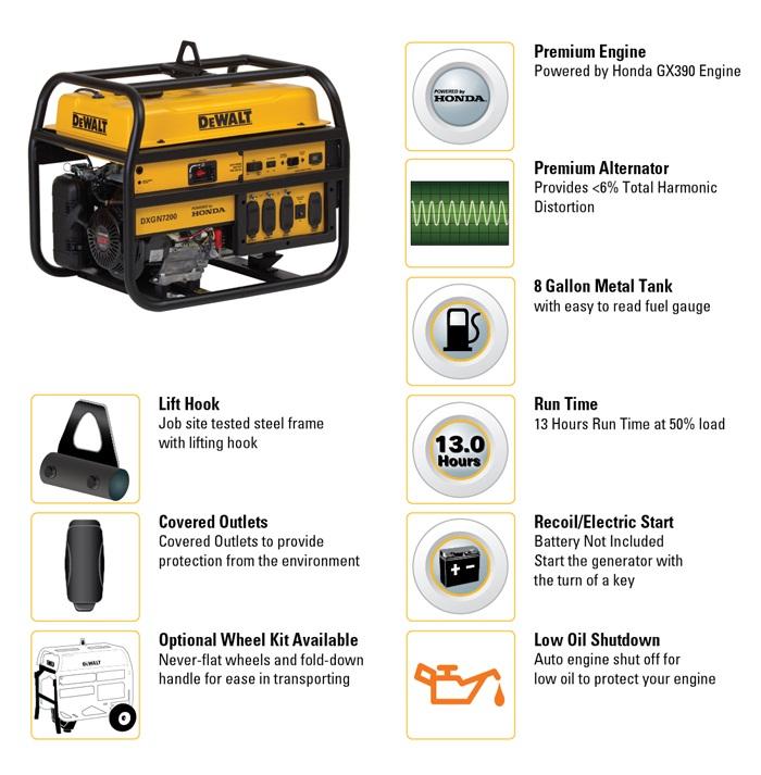 DEWALT 7,200-Watt Gasoline Powered Portable Generator with Honda Engine Electric/Manual Start