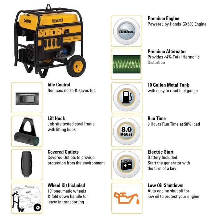 DEWALT 14,000-Watt Gasoline Powered Portable Generator with Honda Engine Electric Start with Portability Kit
