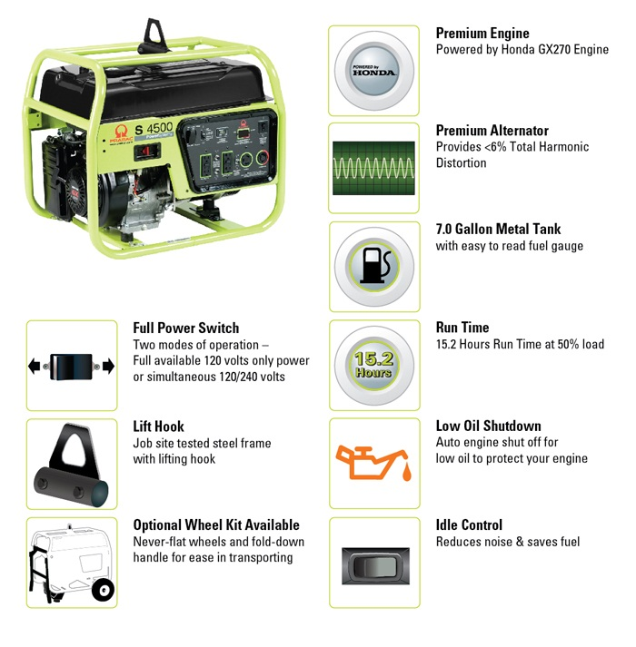 Powermate 4,500-Watt Gas Powered Manual Start Portable Generator