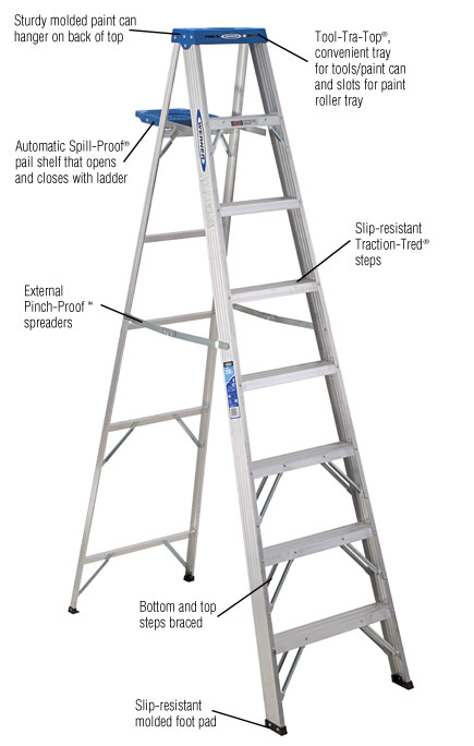 werner ladder guide