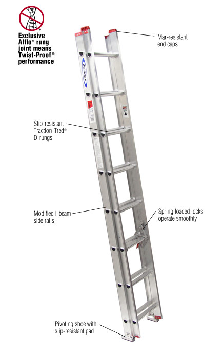 Werner 16 ft. Aluminum Extension Ladder with 200 lb. Load ...