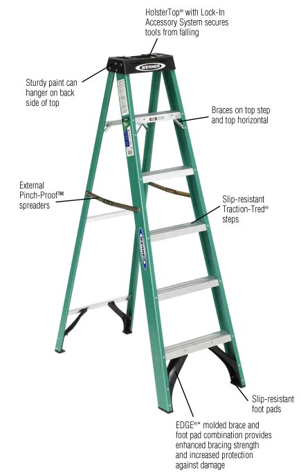 Werner Fiberglass Step Ladder Load Capacity Type Ii Duty