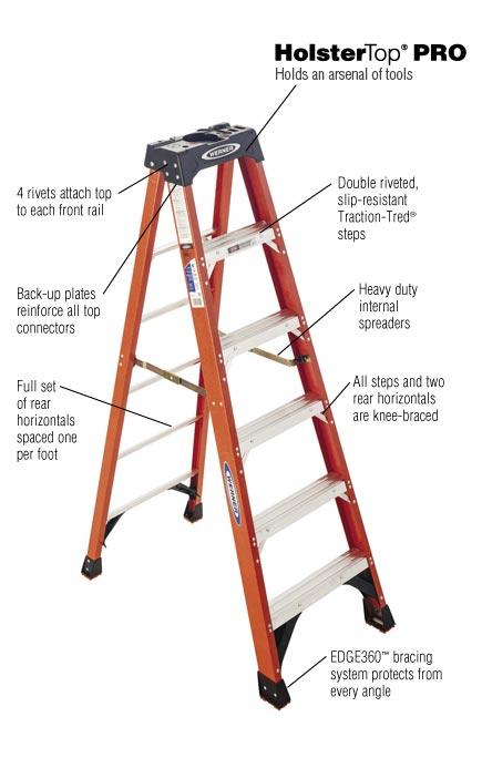 Werner 6 Ft Fiberglass Step Ladder With 300 Lbs Load