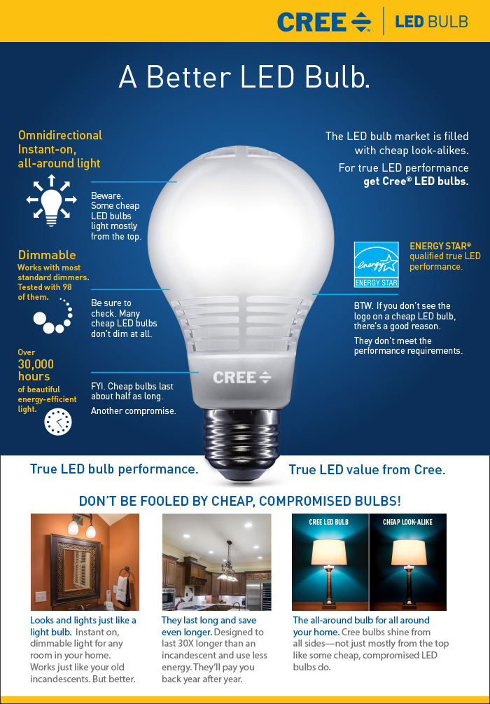 Led Daylight Bulb: Cree 60W Equivalent Soft White A19 Dimmable LED Light Bulb