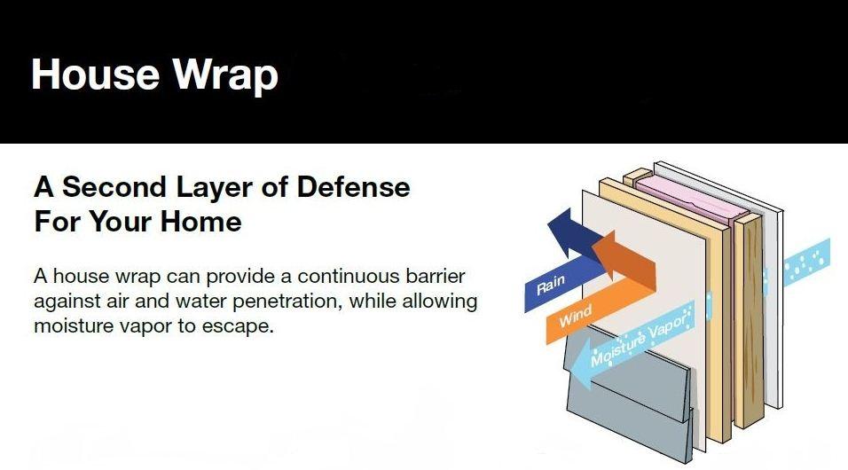 tyvek homewrap 9 ft x 150 ft roll housewrap d13499991 the home depot. Black Bedroom Furniture Sets. Home Design Ideas