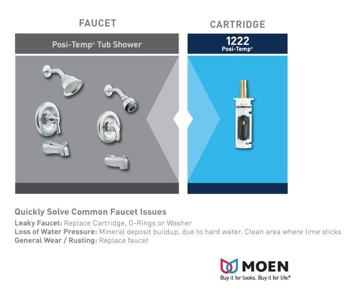 moen shower faucet cartridge