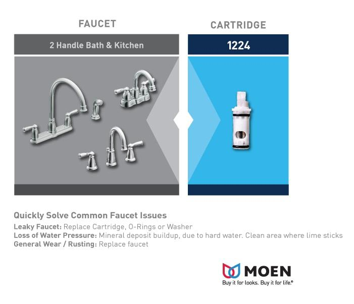 Moen Caldwell Bathroom Faucet Installation Instructions