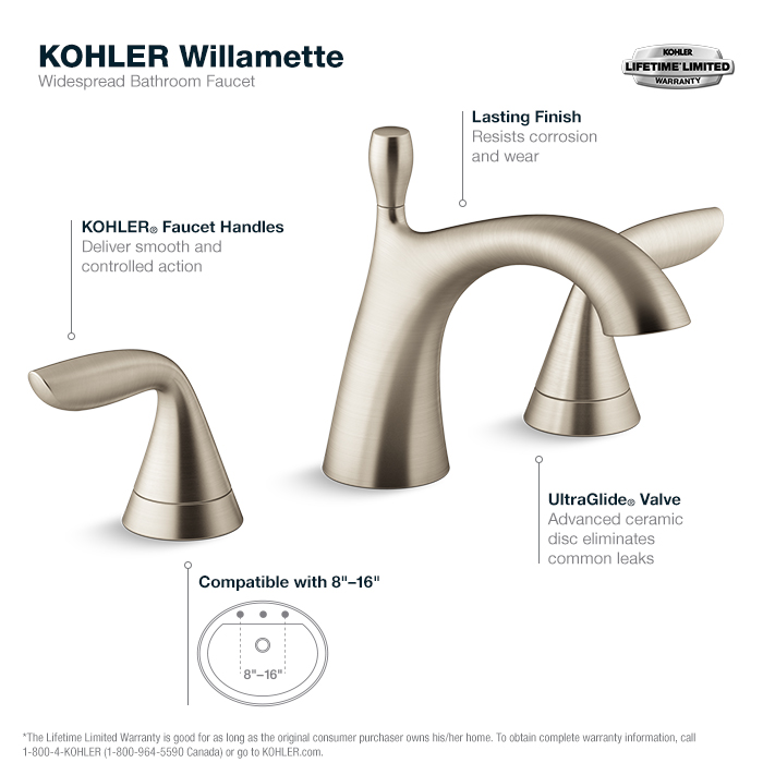 Kohler Bathroom Faucets Brushed Nickel My Web Value - Kohler bathroom faucet handles