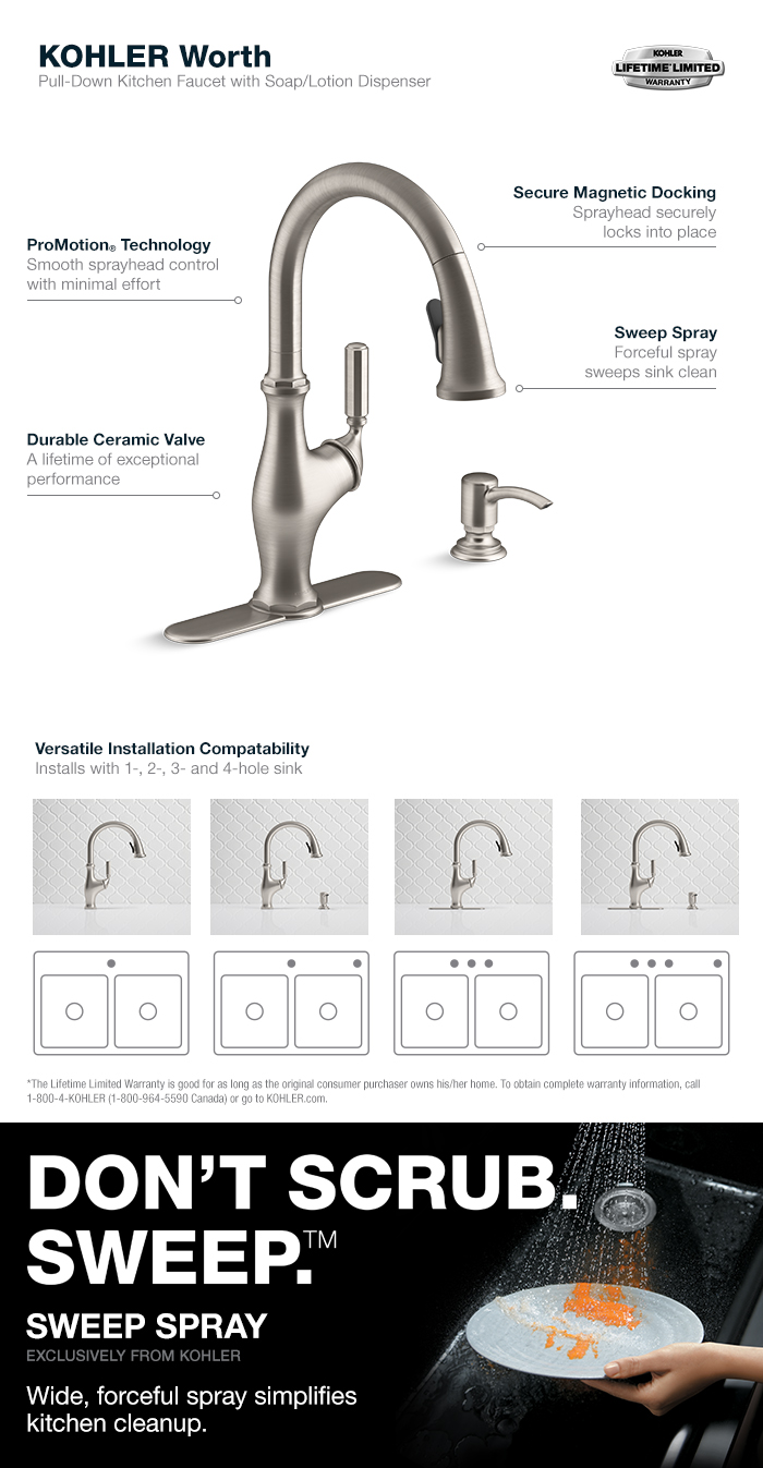 kitchen faucet Kohler R SD Kitchen Faucet Features