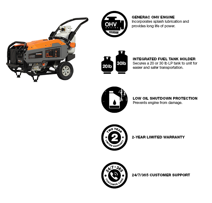 Generac 5 500 Watt Propane Liquid Powered Portable