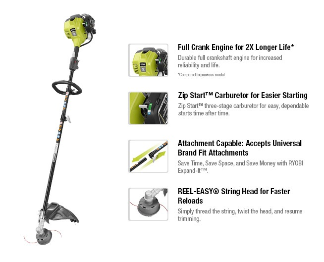 Ryobi 2-Cycle 25cc Gas Full Crank Straight Shaft String Trimmer-RY253SS - The Home Depot