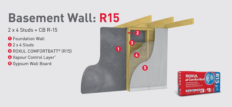 Endearing 60 home depot wall insulation design ideas of for Roxul mineral wool r value