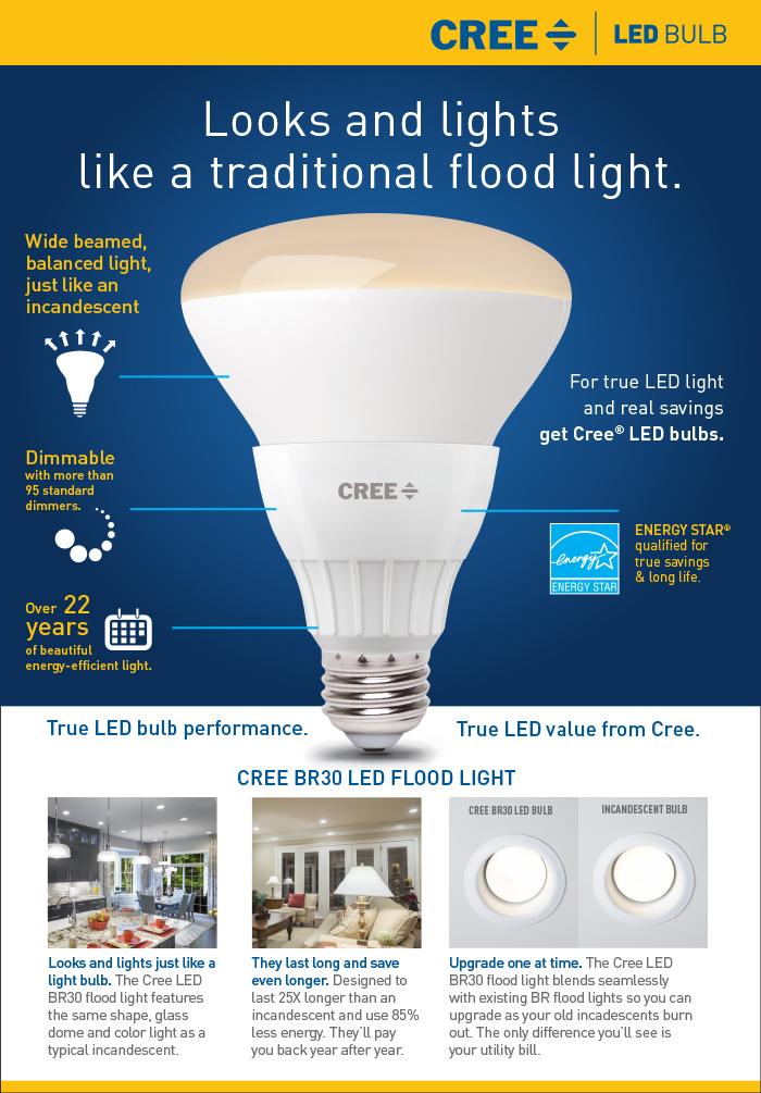 8 cree led br30 daylight flood light bulbs 9w 65watt dimmable free ship ebay. Black Bedroom Furniture Sets. Home Design Ideas