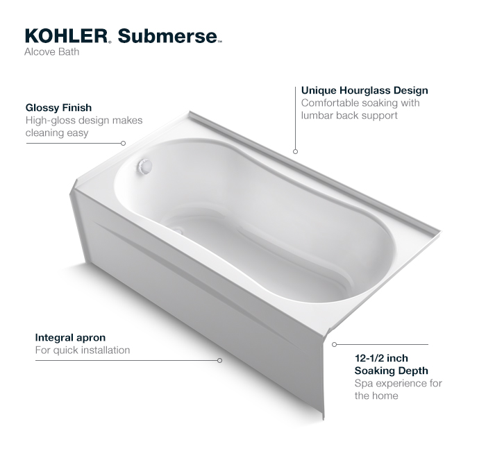 Kohler Submerse 5 Ft Right Drain Soaking Tub In White K