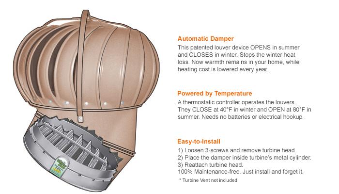 automatic damper turbine vent turbine boss