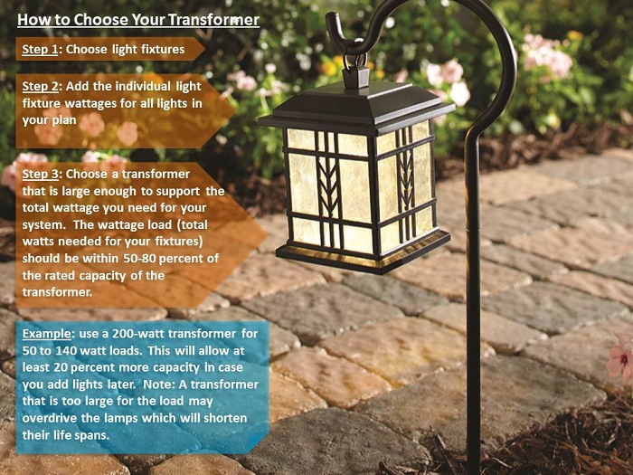 TransformerHampton Bay Low Voltage 120 Watt Landscape Transformer SL 120 12A  . Low Voltage Led Landscape Lighting Transformer. Home Design Ideas